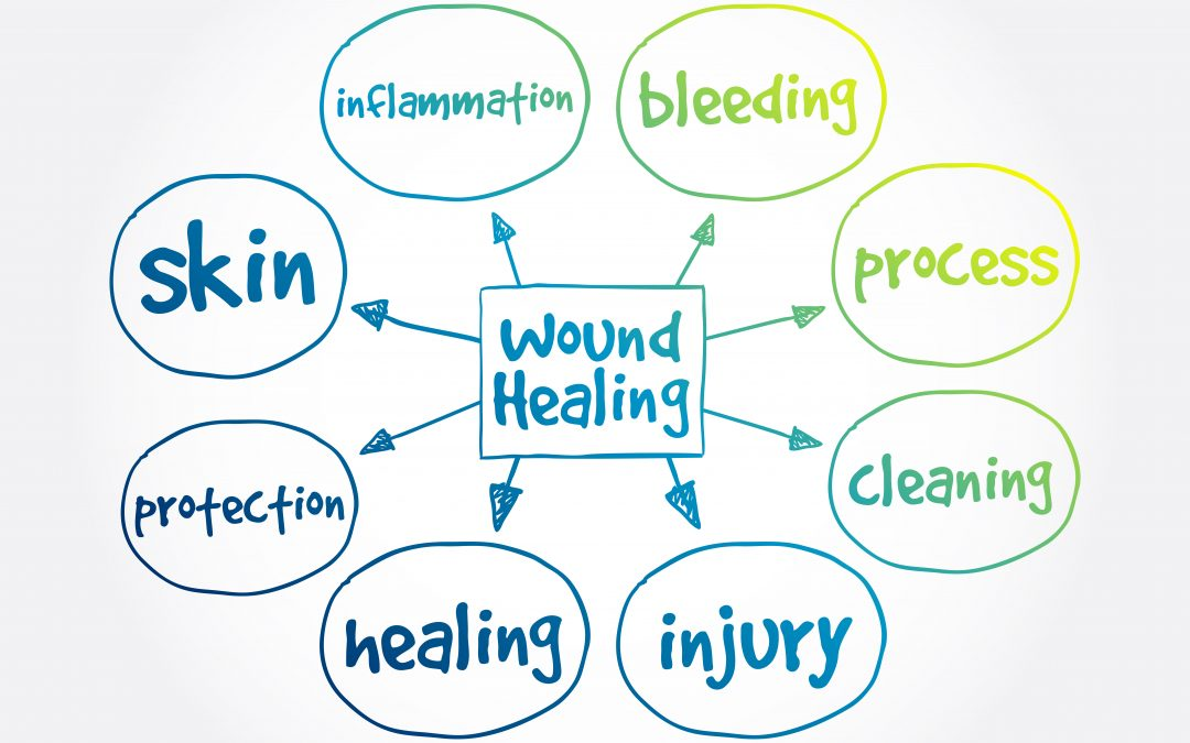 What Are the Stages of Wound Healing?  Blog Series: 2 of 4